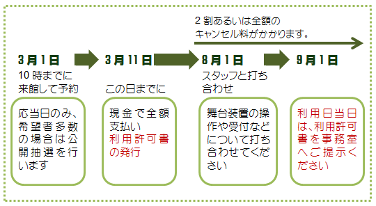 横浜 市 市民 利用 施設 予約 システム